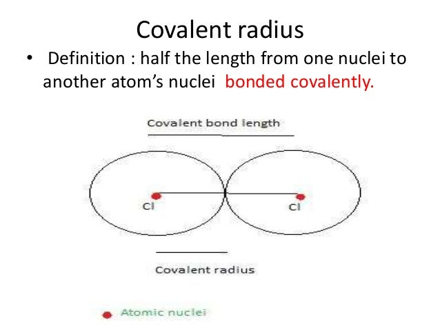 8. Metallic Radius U2022 Definition ...