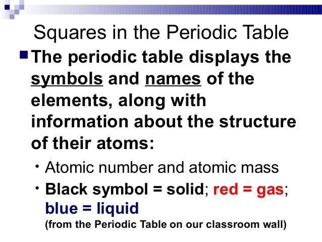 Periodic table the periodic table on our classroom wall 18 groups of elements family names urtaz Choice Image