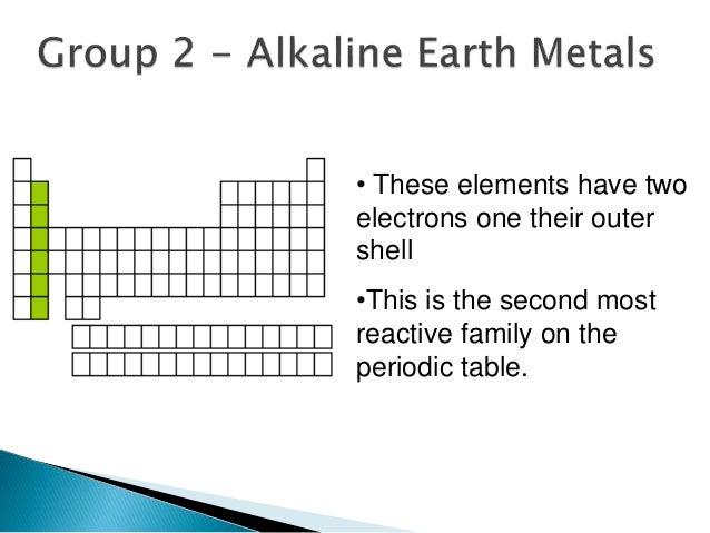 Periodic table 10 urtaz Images