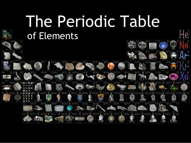 Grade 9 u1 l8 periodic table the periodic table of elements urtaz Gallery