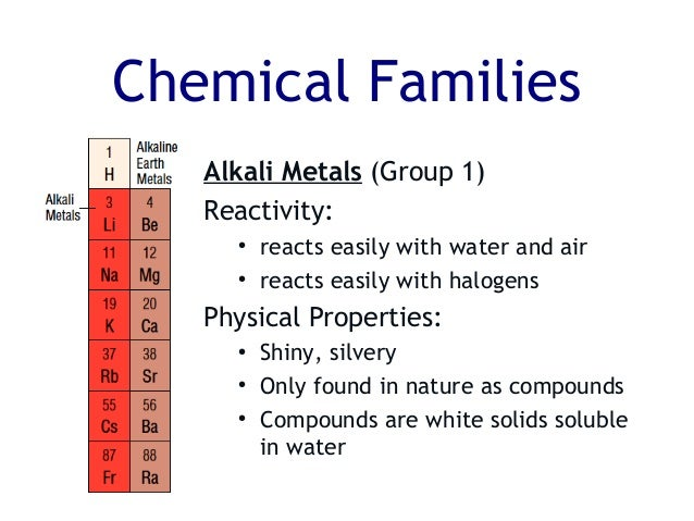 Grade 9 u1 l8 periodic table chemical families chemical family groups of elements that have similar physical and chemical properties 14 urtaz Choice Image