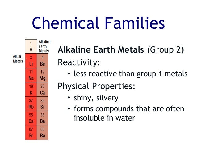 Grade 9 u1 l8 periodic table 15 chemical families alkaline earth metals group 2 urtaz Gallery