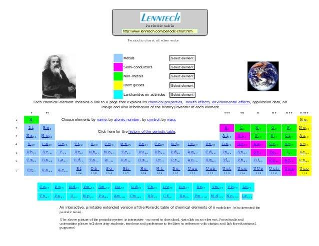 Periodic table chart of all chemi p eri c tabl urtaz Choice Image