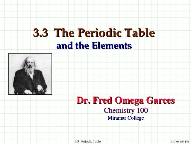 3.3 The Periodic Table and the Elements  Dr. Fred Omega Garces Chemistry 100 Miramar College  3.3 Periodic Table  9.17.00 ...
