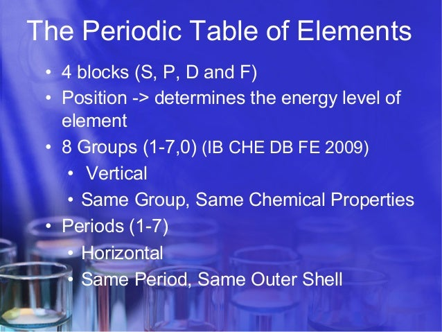 Periodic Table And Chemical Properties