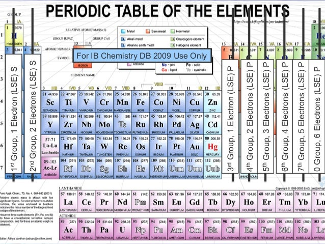 Periodic table and chemical properties chemistry db 2009 use only 7 the periodic table of elements urtaz
