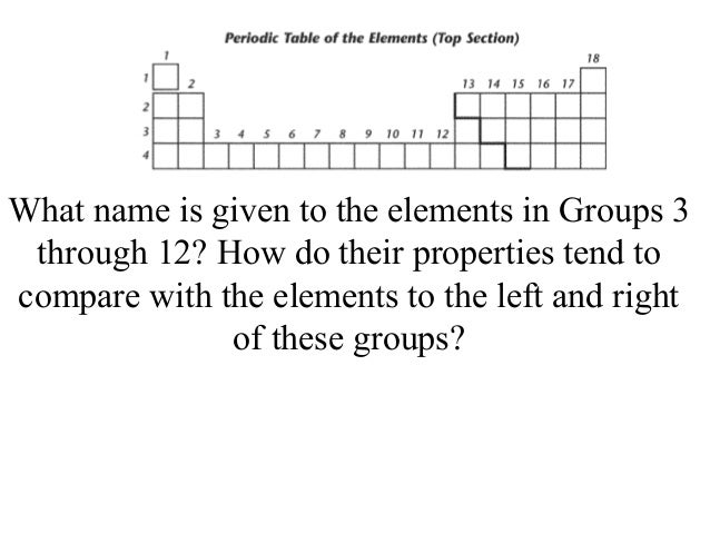 3 26 what name - Periodic Table Group Names 3 12