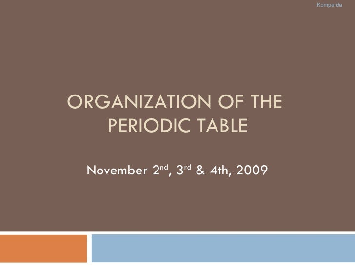 ORGANIZATION OF THE  PERIODIC TABLE November 2 nd , 3 rd  & 4th, 2009