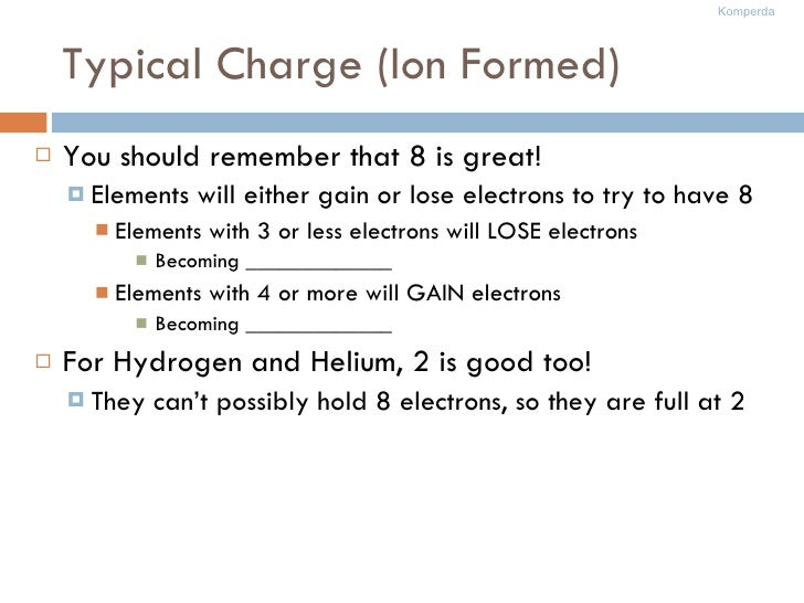 Typical Charge (Ion Formed) <ul><li>You should remember that 8 is great! </li></ul><ul><ul><li>Elements will either gain o...