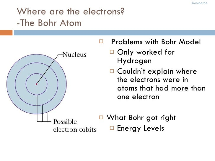 Where are the electrons? -The Bohr Atom <ul><li>Problems with Bohr Model </li></ul><ul><ul><li>Only worked for Hydrogen </...