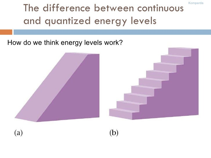 The difference between continuous and quantized energy levels How do we think energy levels work?
