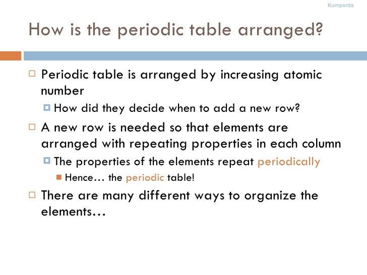 How is the periodic table arranged? <ul><li>Periodic table is arranged by increasing atomic number </li></ul><ul><ul><li>H...