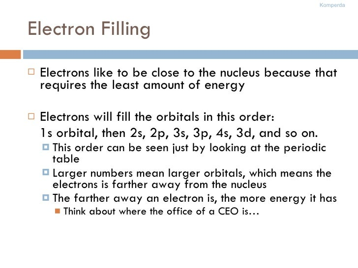 Electron Filling <ul><li>Electrons like to be close to the nucleus because that requires the least amount of energy </li><...