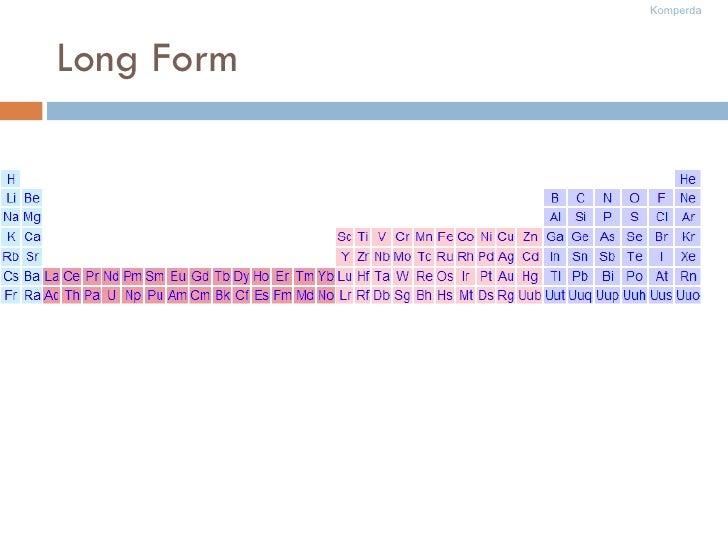 Periodic table e config circular 4 long form urtaz Gallery