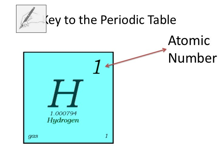 Periodic table elements key to the periodic tablebr atomic numberbr urtaz Image collections