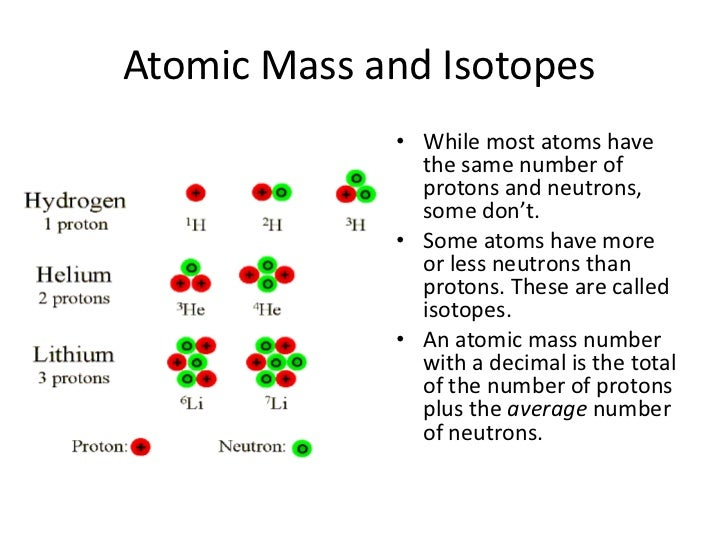 Periodic table elements atomic mass urtaz Gallery