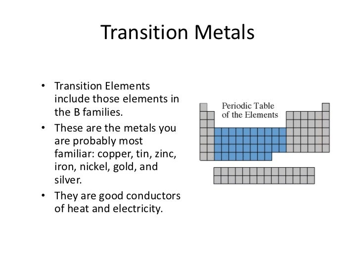 Periodic table elements br 60 urtaz Choice Image
