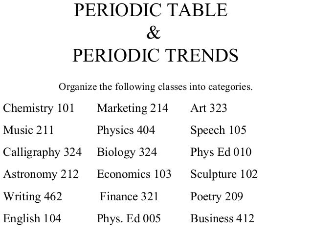 PERIODIC TABLE & PERIODIC TRENDS Organize the following classes into categories. Chemistry 101 Marketing 214 Art 323 Music...