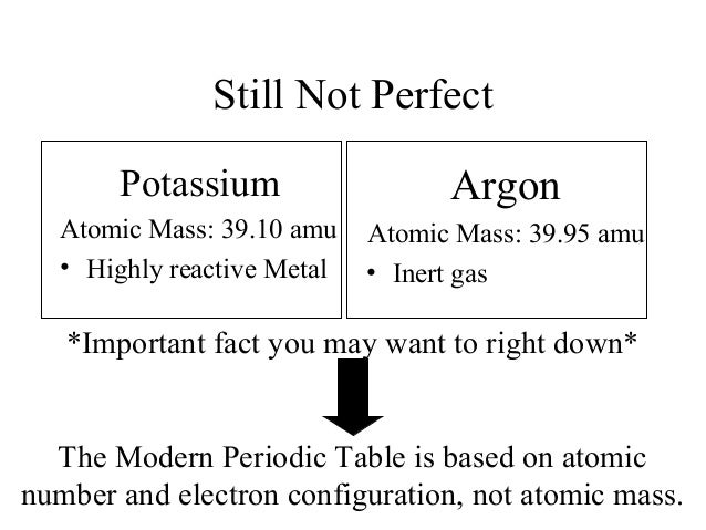periodic - Periodic Table Without Atomic Number