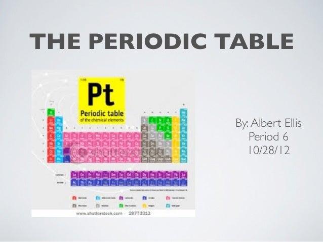 Periodic Table Keynote