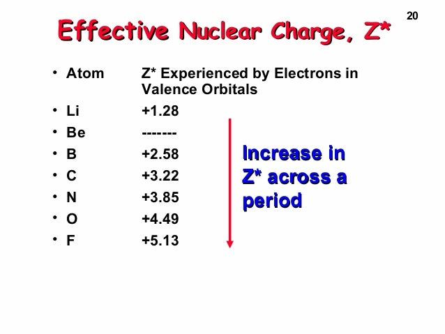 Periodic table n electron config 20 urtaz Image collections