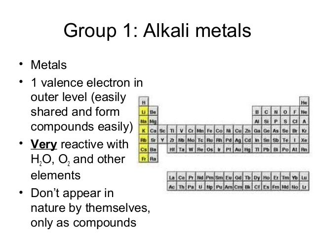 Periodic table notes 11 urtaz