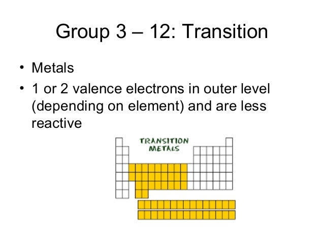 Periodic table notes group 3 urtaz Image collections