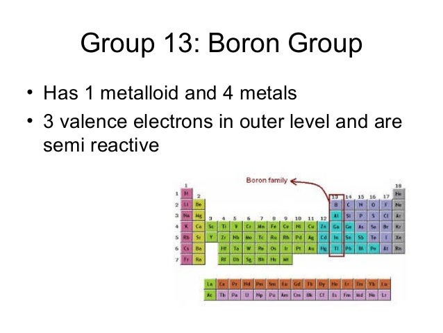 Periodic table notes 15 urtaz