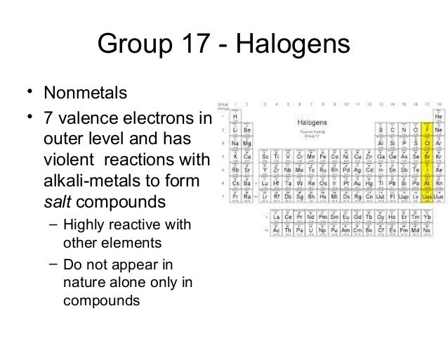 Periodic table notes radioactive 19 urtaz Images