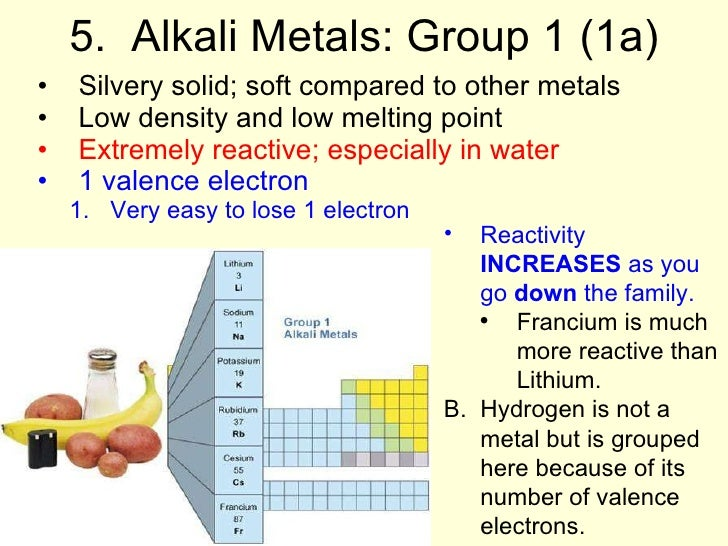7 5 alkali metals group 1 - Periodic Table Of Elements Group 1a