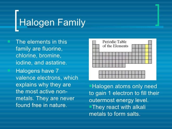 Periodic table of elements by muhammad fahad ansari 12ieem14 elements compounds mixtures hydrogen urtaz Images