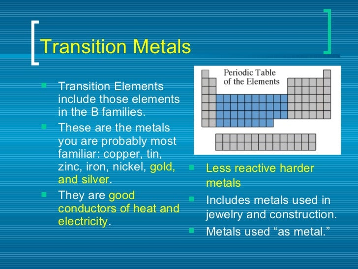 Periodic table of elements transition metals urtaz Gallery