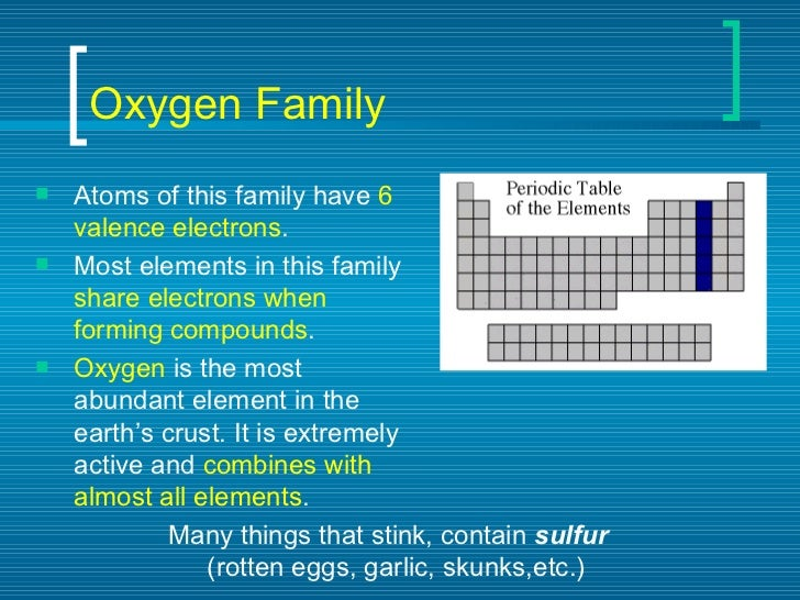 Periodic table of elements 53 oxygen family urtaz