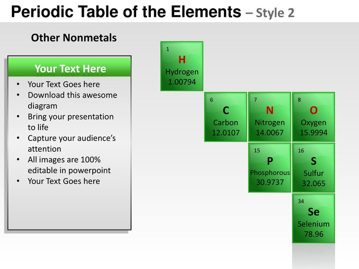 Periodic Table Of Elements Style 2 Powerpoint Presentation