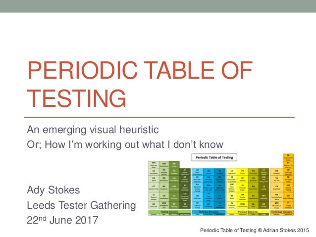 PERIODIC TABLE OF TESTING An Emerging Visual Heuristic Or; How Iu0027m Working  Out ...