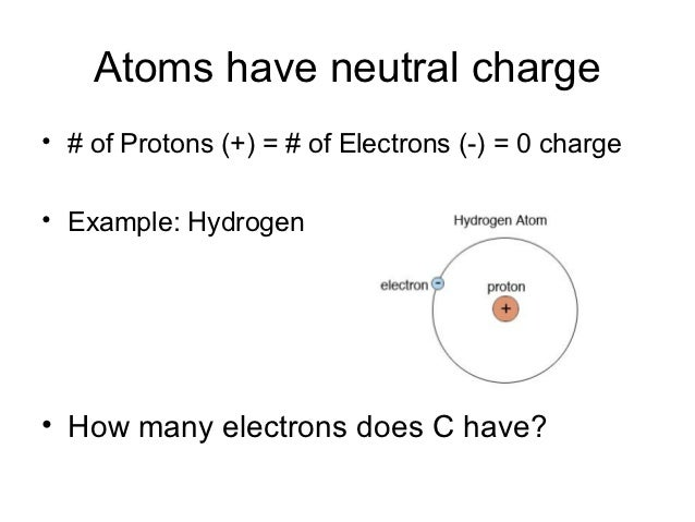 Periodic table power point pres 16 urtaz Images