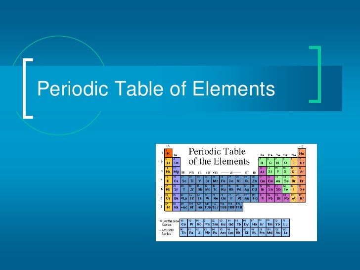 Periodic Table of Elements <br />
