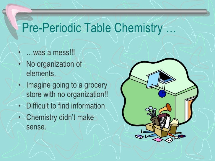 3 pre periodic table chemistry - Periodic Table Lesson Ppt