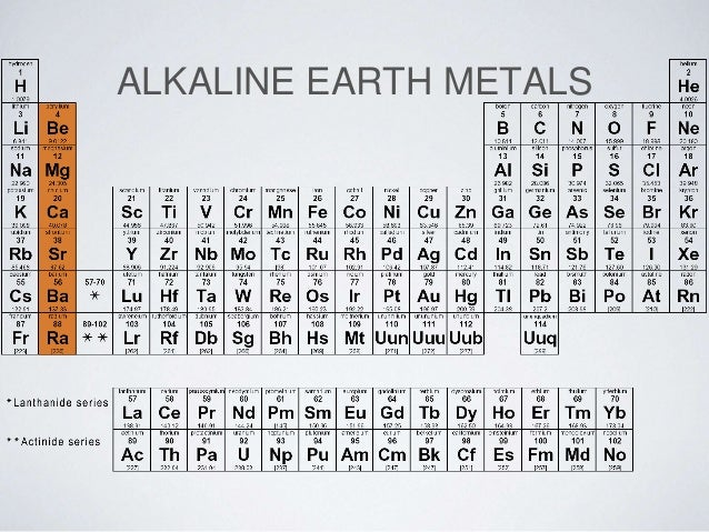 Periodic table basics alkaline earth metals group 2 urtaz Gallery