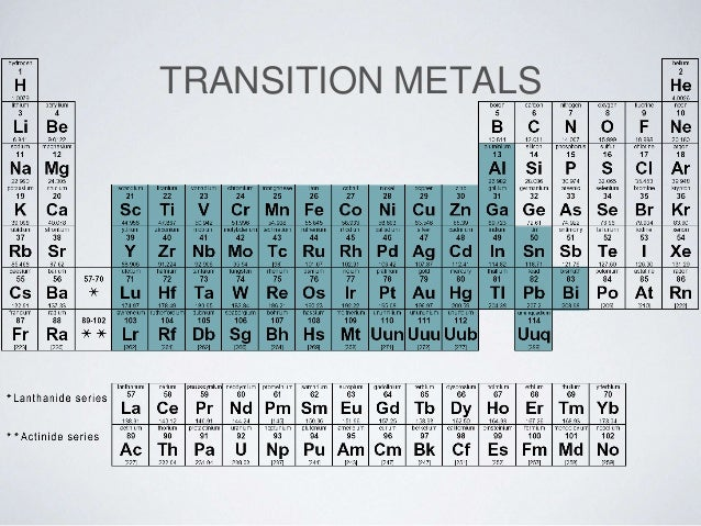 Periodic table basics transition urtaz Image collections