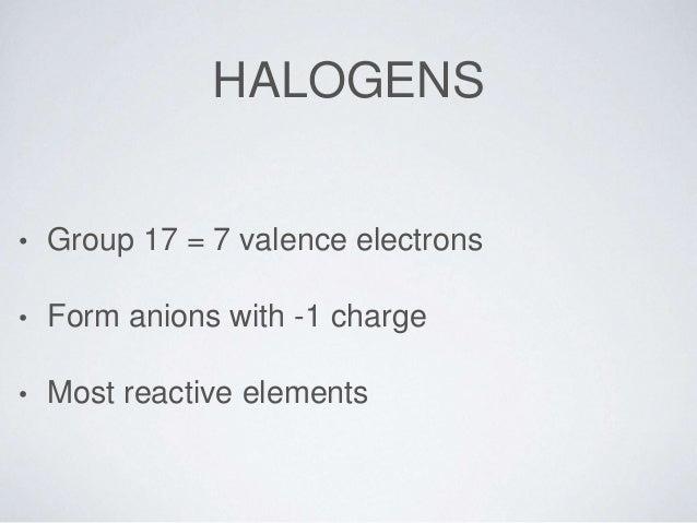 Periodic table basics noble gases 22 urtaz Choice Image