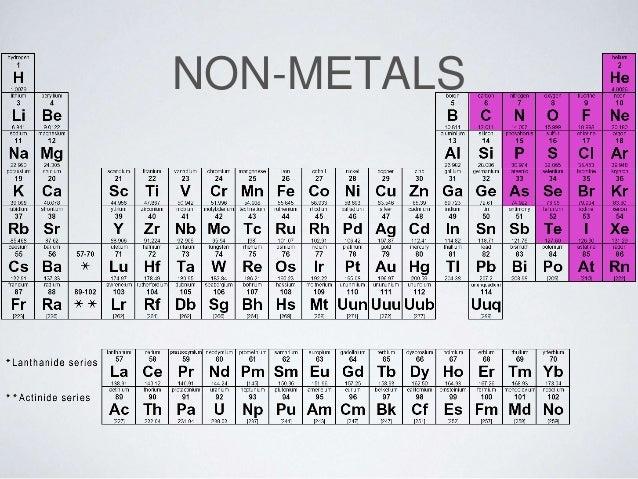 Periodic table basics non metals 9 urtaz Choice Image