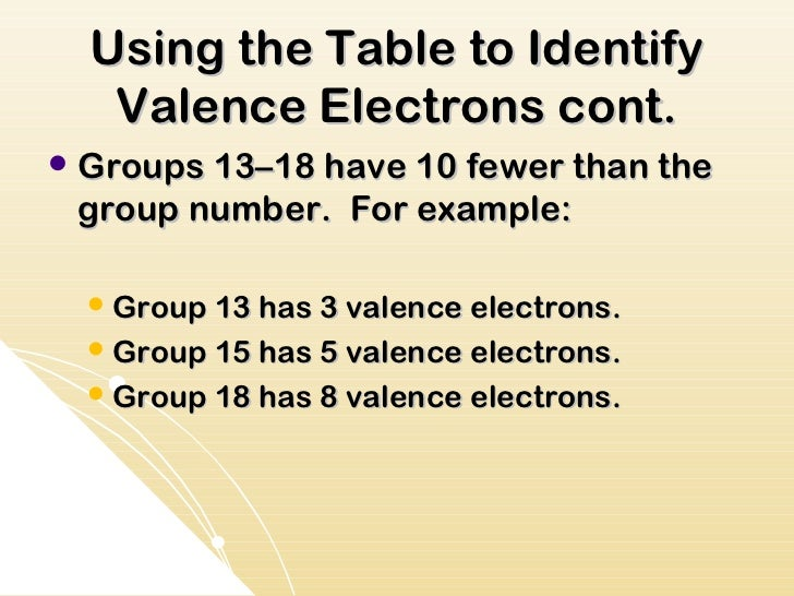 12 using the table - Periodic Table Group 1