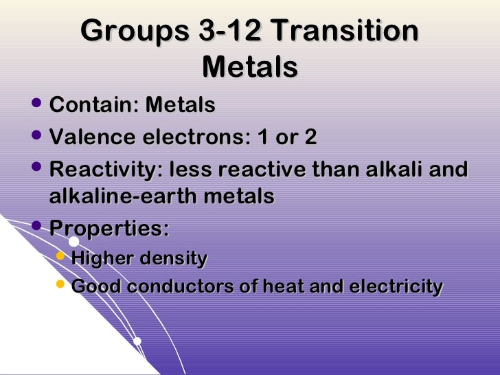 Periodic Table Transition Metals Properties Gallery