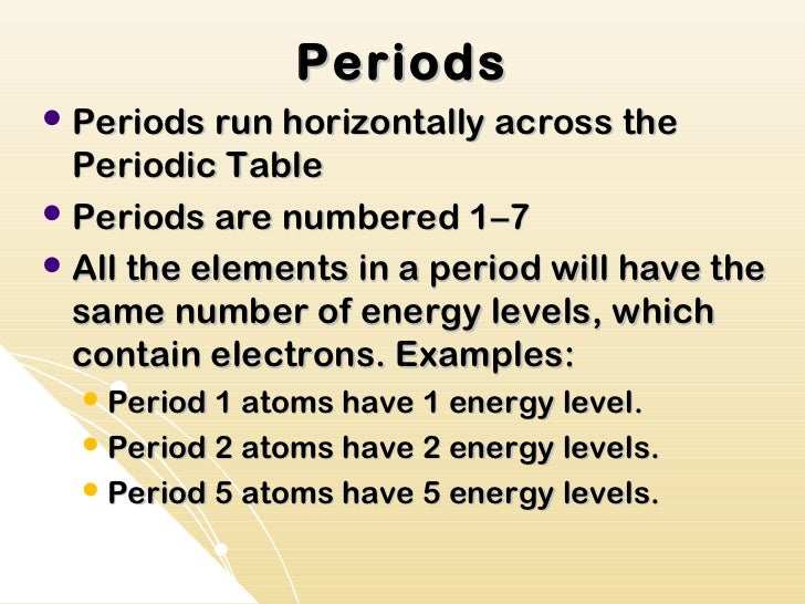 Periodic table ppt cscope 32 periods periods run horizontally across the periodic table urtaz Images