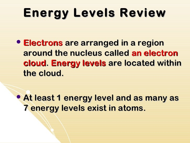 Periodic table ppt cscope 6 energy levels urtaz Image collections