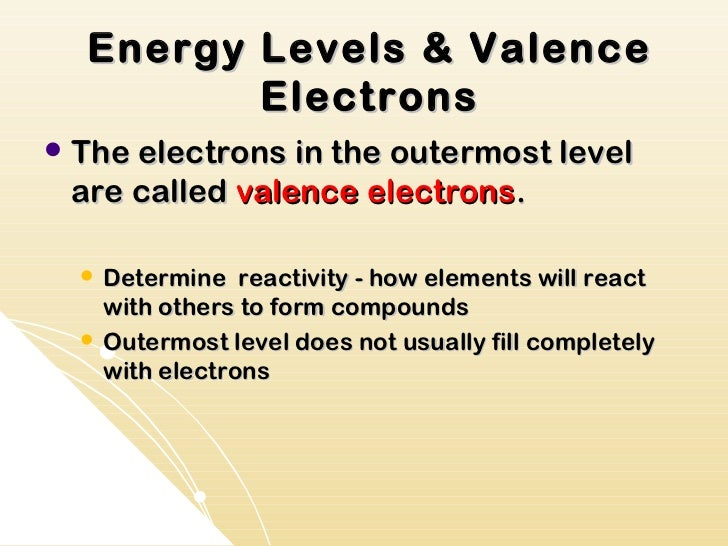 Periodic table ppt cscope 9 energy levels valence electrons urtaz Images