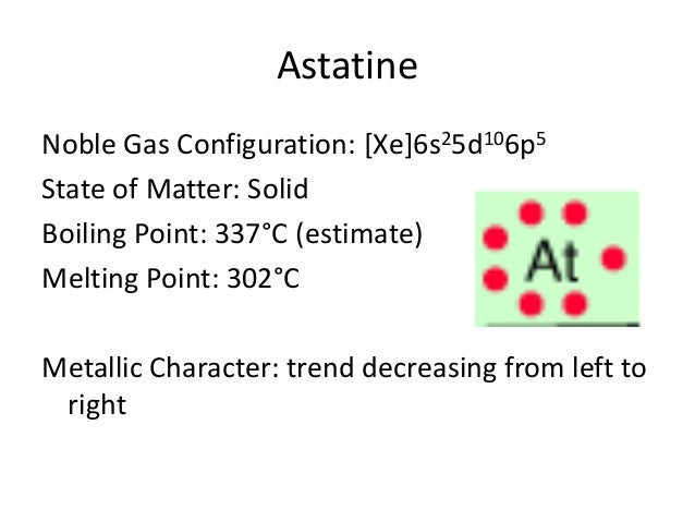 Periodic table project astatine urtaz Gallery