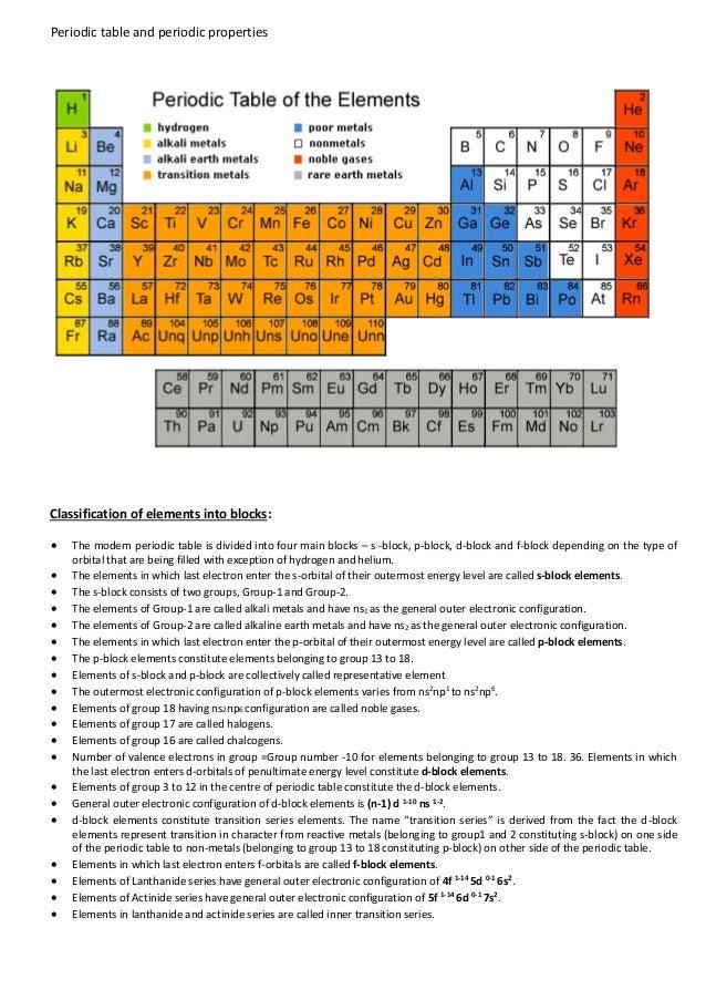 Periodic Table Periodic Properties