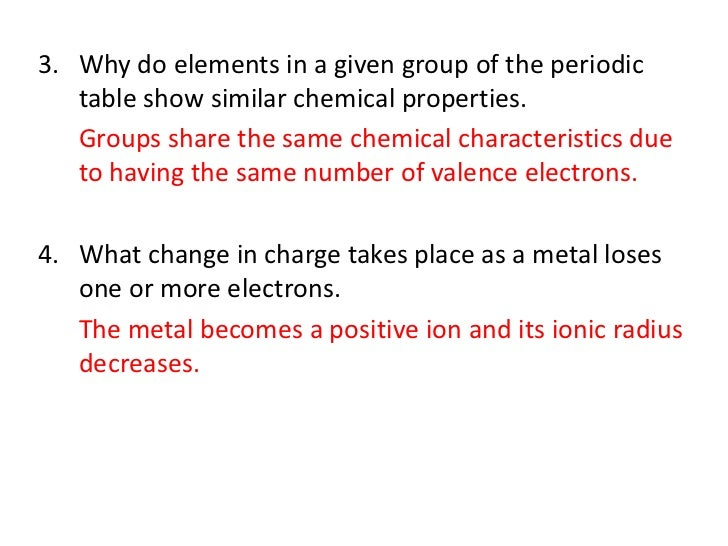 3 - Periodic Table Charges Quiz